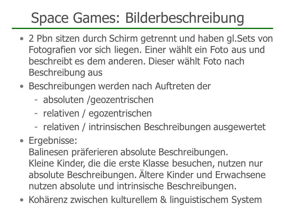 Space Games: Bilderbeschreibung 2 Pbn sitzen durch Schirm getrennt und haben gl.Sets von Fotografien vor sich liegen. Einer wählt ein Foto aus und bes