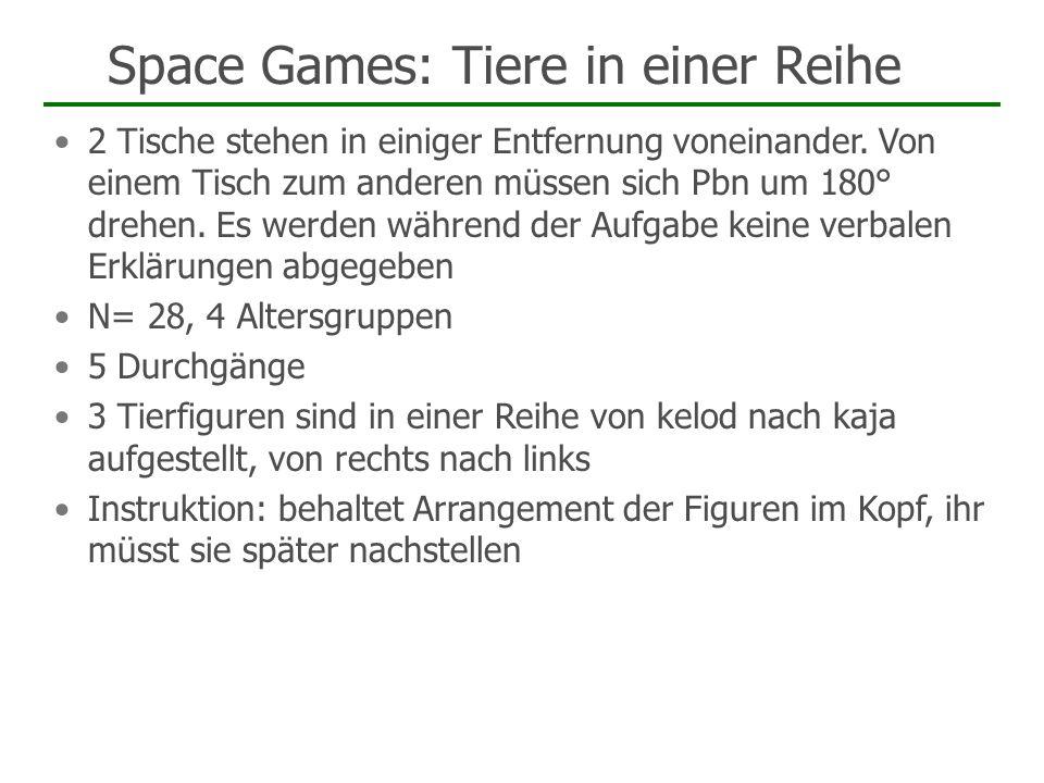 Space Games: Tiere in einer Reihe 2 Tische stehen in einiger Entfernung voneinander. Von einem Tisch zum anderen müssen sich Pbn um 180° drehen. Es we