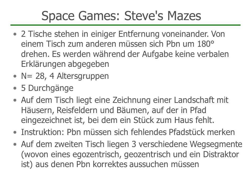 Space Games: Steve's Mazes 2 Tische stehen in einiger Entfernung voneinander. Von einem Tisch zum anderen müssen sich Pbn um 180° drehen. Es werden wä