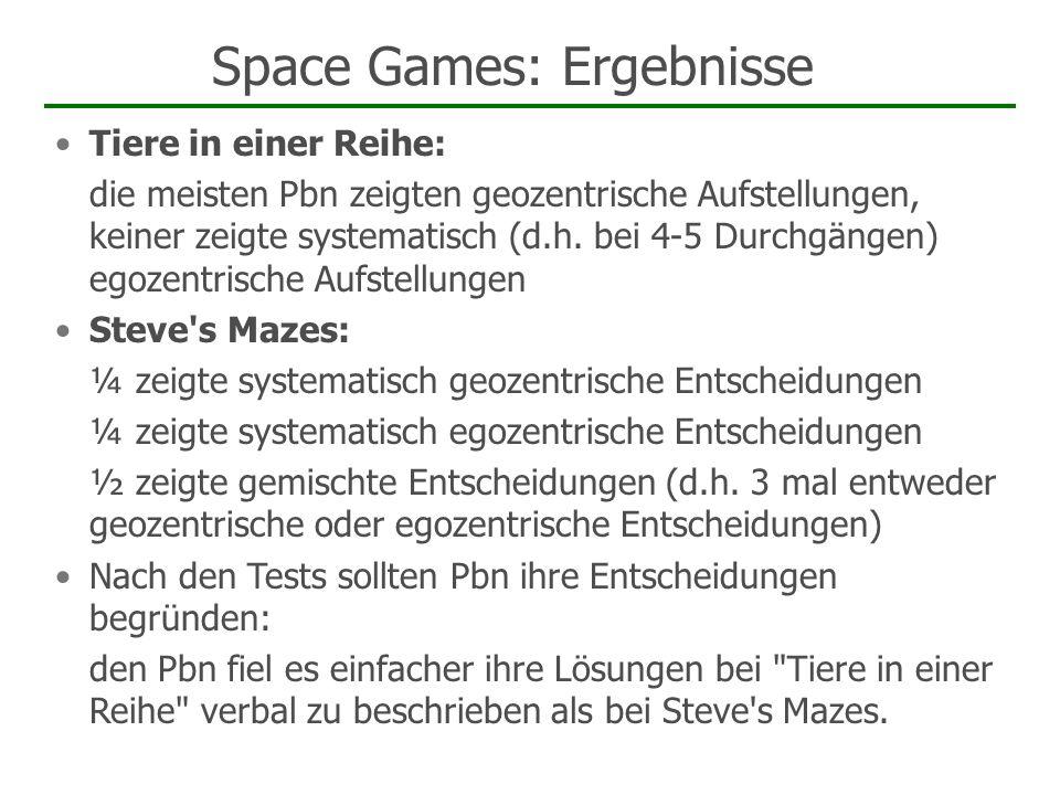 Space Games: Ergebnisse Tiere in einer Reihe: die meisten Pbn zeigten geozentrische Aufstellungen, keiner zeigte systematisch (d.h. bei 4-5 Durchgänge