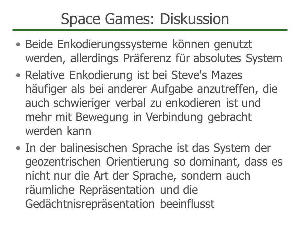 Space Games: Diskussion Beide Enkodierungssysteme können genutzt werden, allerdings Präferenz für absolutes System Relative Enkodierung ist bei Steve'