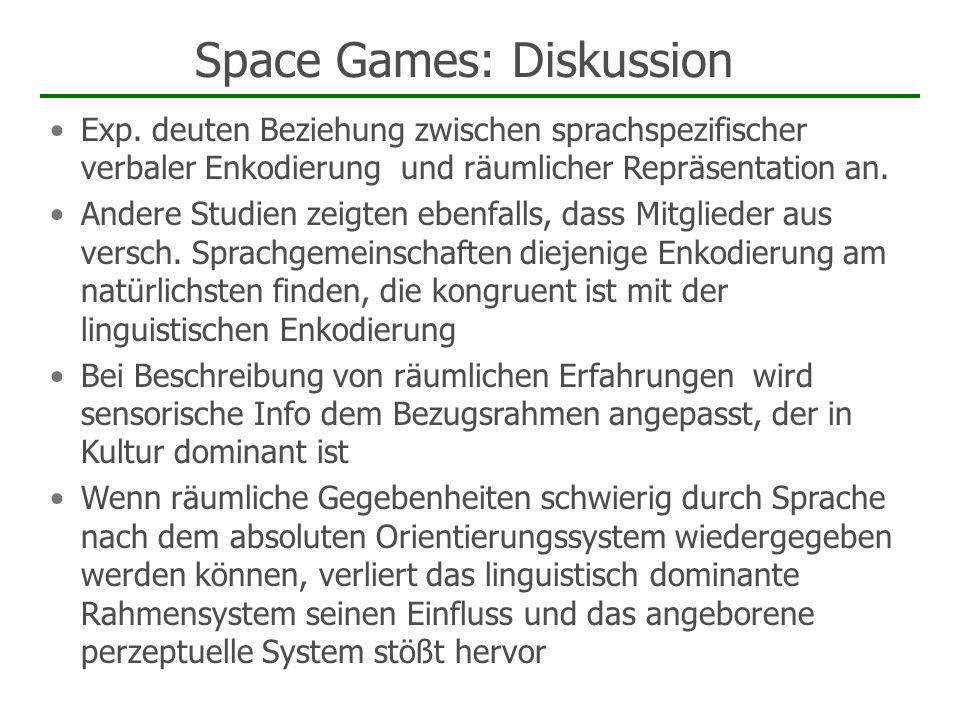 Space Games: Diskussion Exp. deuten Beziehung zwischen sprachspezifischer verbaler Enkodierung und räumlicher Repräsentation an. Andere Studien zeigte