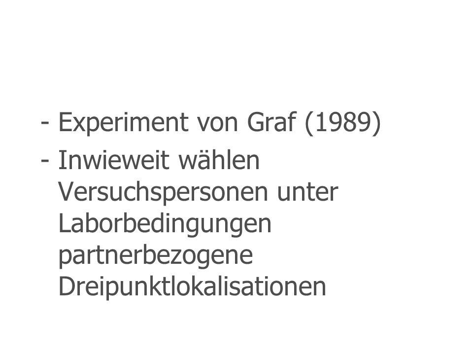 -Experiment von Graf (1989) -Inwieweit wählen Versuchspersonen unter Laborbedingungen partnerbezogene Dreipunktlokalisationen