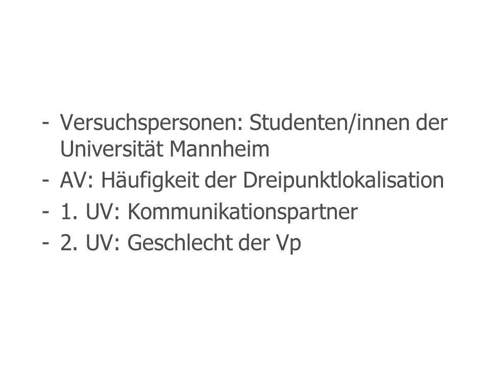-Versuchspersonen: Studenten/innen der Universität Mannheim -AV: Häufigkeit der Dreipunktlokalisation -1. UV: Kommunikationspartner -2. UV: Geschlecht