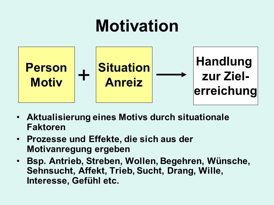 Motivation Aktualisierung eines Motivs durch situationale Faktoren Prozesse und Effekte, die sich aus der Motivanregung ergeben Bsp. Antrieb, Streben,