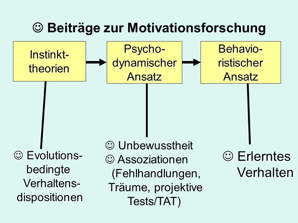 Beiträge zur Motivationsforschung Instinkt-theorienPsycho-dynamischerAnsatzBehavio-ristischerAnsatz Evolutions- Evolutions- bedingte bedingte Verhaltens- Verhaltens- dispositionen dispositionen Unbewusstheit Assoziationen (Fehlhandlungen, Träume, projektive Tests/TAT) Erlerntes Erlerntes Verhalten Verhalten