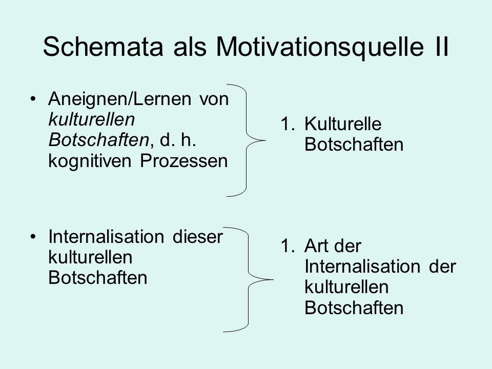 Schemata als Motivationsquelle II Aneignen/Lernen von kulturellen Botschaften, d. h. kognitiven Prozessen Internalisation dieser kulturellen Botschaft