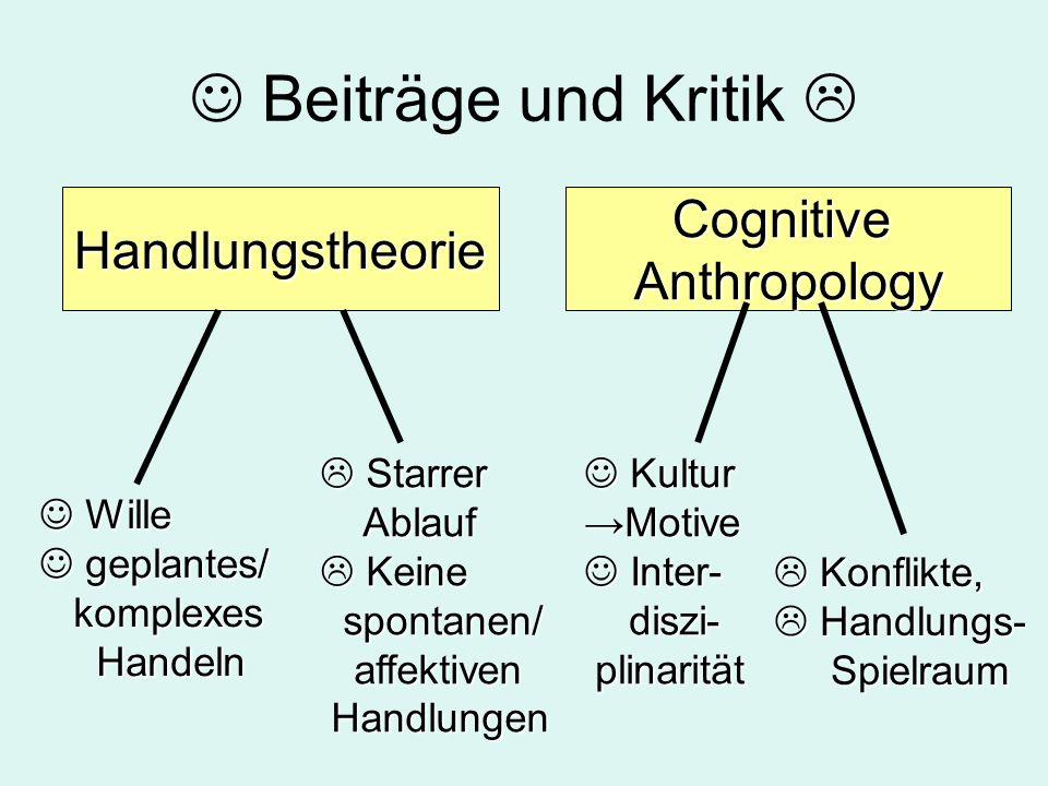 Beiträge und Kritik HandlungstheorieCognitiveAnthropology Wille Wille geplantes/ geplantes/ komplexes komplexes Handeln Handeln Kultur KulturMotive In
