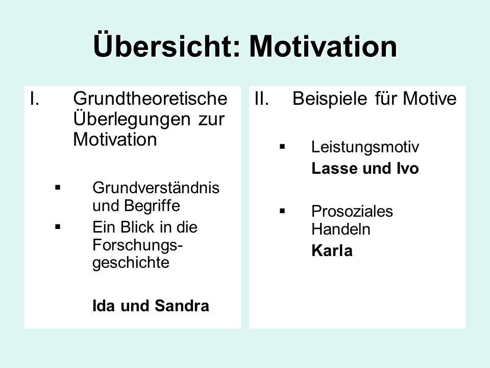 Übersicht: Motivation I.Grundtheoretische Überlegungen zur Motivation Grundverständnis und Begriffe Ein Blick in die Forschungs- geschichte Ida und Sa