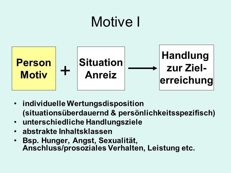 Motive I individuelle Wertungsdisposition (situationsüberdauernd & persönlichkeitsspezifisch) unterschiedliche Handlungsziele abstrakte Inhaltsklassen Bsp.