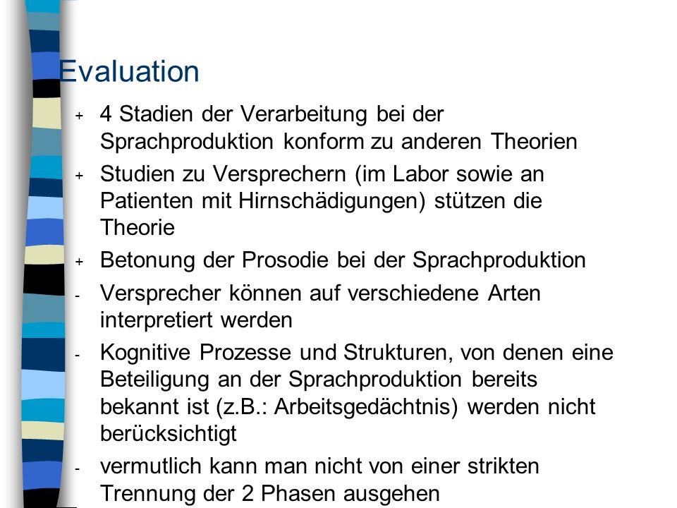 Evaluation + 4 Stadien der Verarbeitung bei der Sprachproduktion konform zu anderen Theorien + Studien zu Versprechern (im Labor sowie an Patienten mi