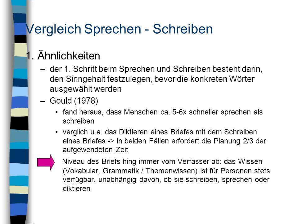 Vergleich Sprechen - Schreiben 1. Ähnlichkeiten –der 1. Schritt beim Sprechen und Schreiben besteht darin, den Sinngehalt festzulegen, bevor die konkr