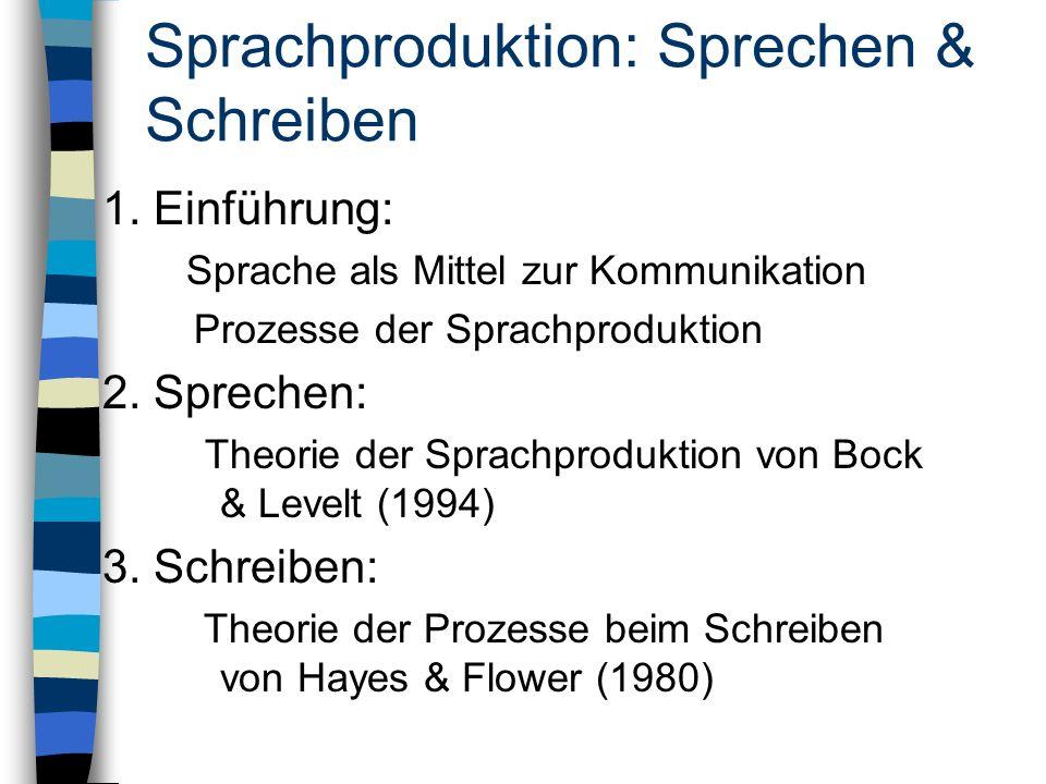 Sprachproduktion: Sprechen & Schreiben 1. Einführung: Sprache als Mittel zur Kommunikation Prozesse der Sprachproduktion 2. Sprechen: Theorie der Spra