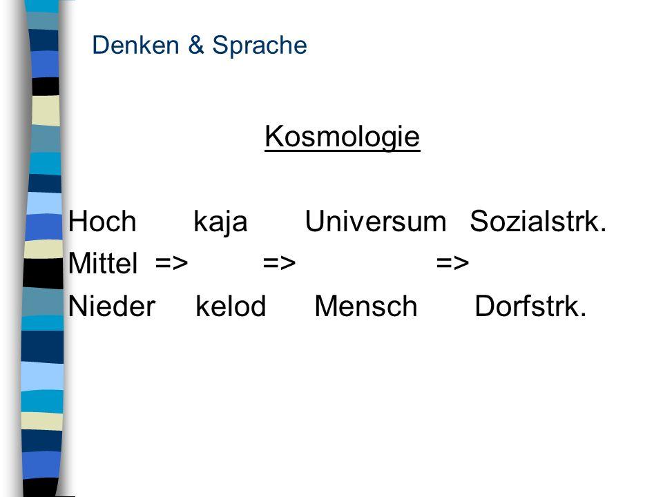Denken & Sprache Kosmologie Hoch kaja Universum Sozialstrk. Mittel => => => Nieder kelod Mensch Dorfstrk.