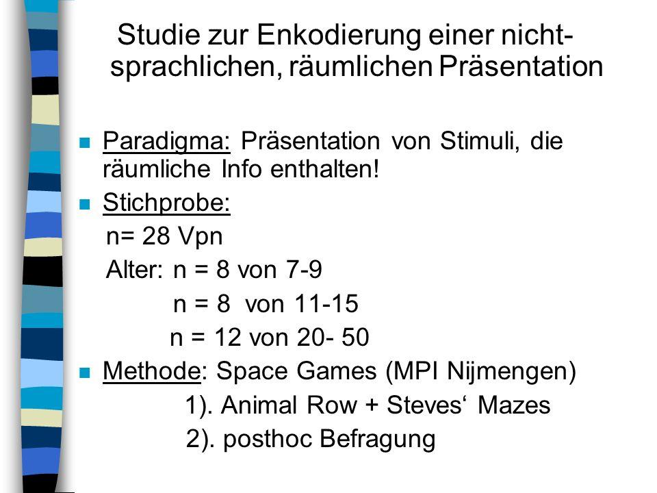Studie zur Enkodierung einer nicht- sprachlichen, räumlichen Präsentation n Paradigma: Präsentation von Stimuli, die räumliche Info enthalten! n Stich