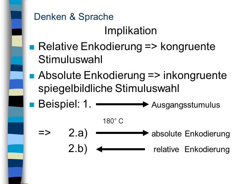 Denken & Sprache Implikation n Relative Enkodierung => kongruente Stimuluswahl n Absolute Enkodierung => inkongruente spiegelbildliche Stimuluswahl n