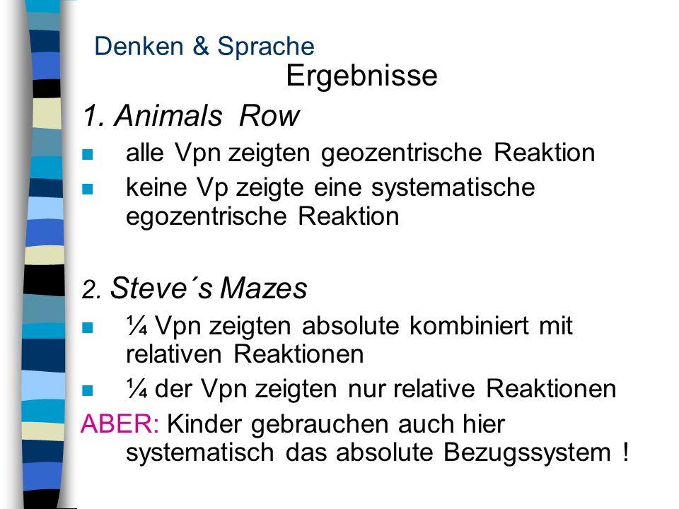 Denken & Sprache Ergebnisse 1. Animals Row n alle Vpn zeigten geozentrische Reaktion n keine Vp zeigte eine systematische egozentrische Reaktion 2. St