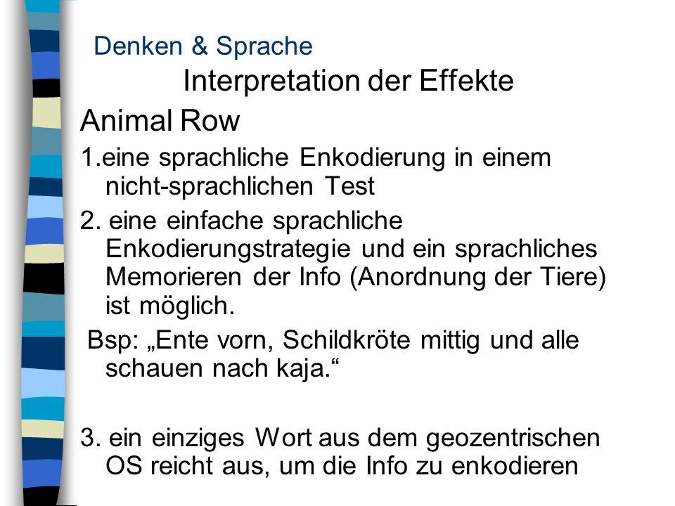 Denken & Sprache Interpretation der Effekte Animal Row 1.eine sprachliche Enkodierung in einem nicht-sprachlichen Test 2. eine einfache sprachliche En