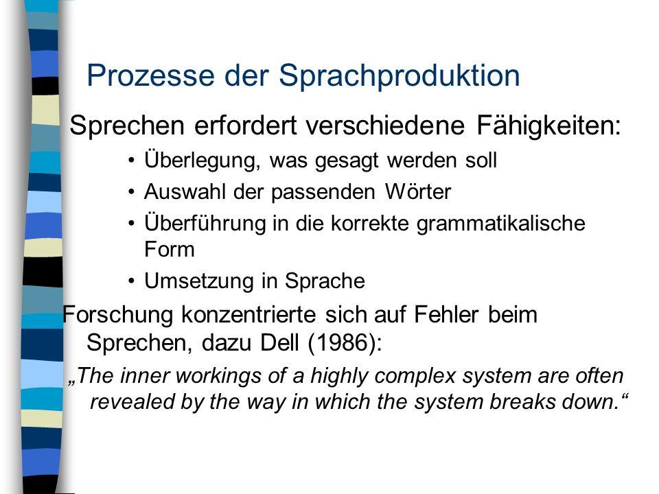 Prozesse der Sprachproduktion Sprechen erfordert verschiedene Fähigkeiten: Überlegung, was gesagt werden soll Auswahl der passenden Wörter Überführung