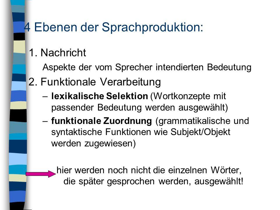 4 Ebenen der Sprachproduktion: 1. Nachricht Aspekte der vom Sprecher intendierten Bedeutung 2. Funktionale Verarbeitung –lexikalische Selektion (Wortk