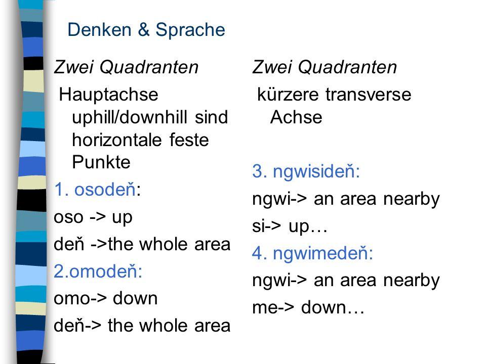 Denken & Sprache Zwei Quadranten Hauptachse uphill/downhill sind horizontale feste Punkte 1. osodeň: oso -> up deň ->the whole area 2.omodeň: omo-> do