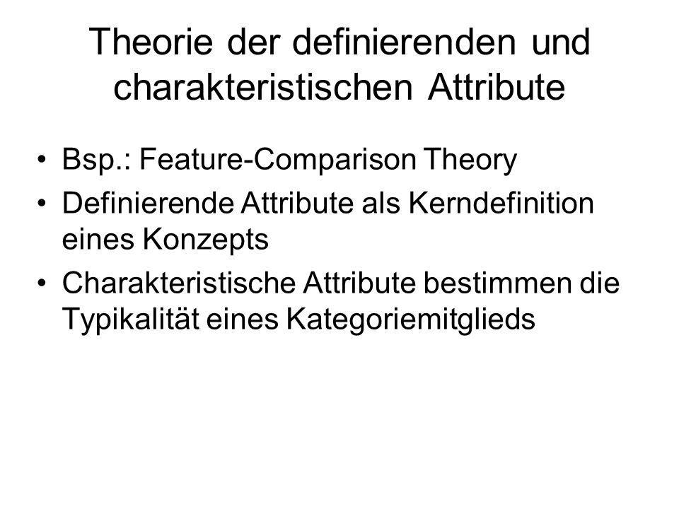Theorie der definierenden und charakteristischen Attribute Bsp.: Feature-Comparison Theory Definierende Attribute als Kerndefinition eines Konzepts Ch