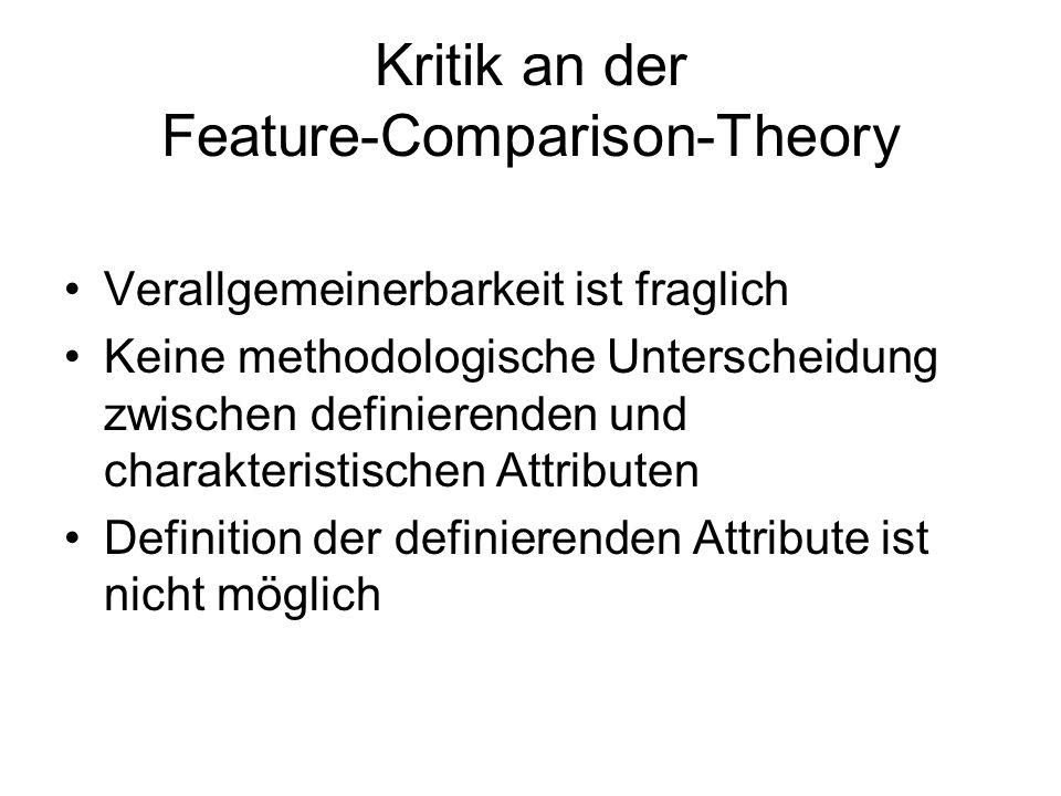 Kritik an der Feature-Comparison-Theory Verallgemeinerbarkeit ist fraglich Keine methodologische Unterscheidung zwischen definierenden und charakteris