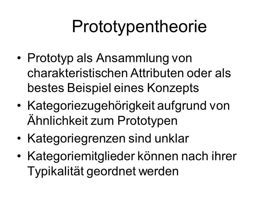 Prototypentheorie Prototyp als Ansammlung von charakteristischen Attributen oder als bestes Beispiel eines Konzepts Kategoriezugehörigkeit aufgrund vo