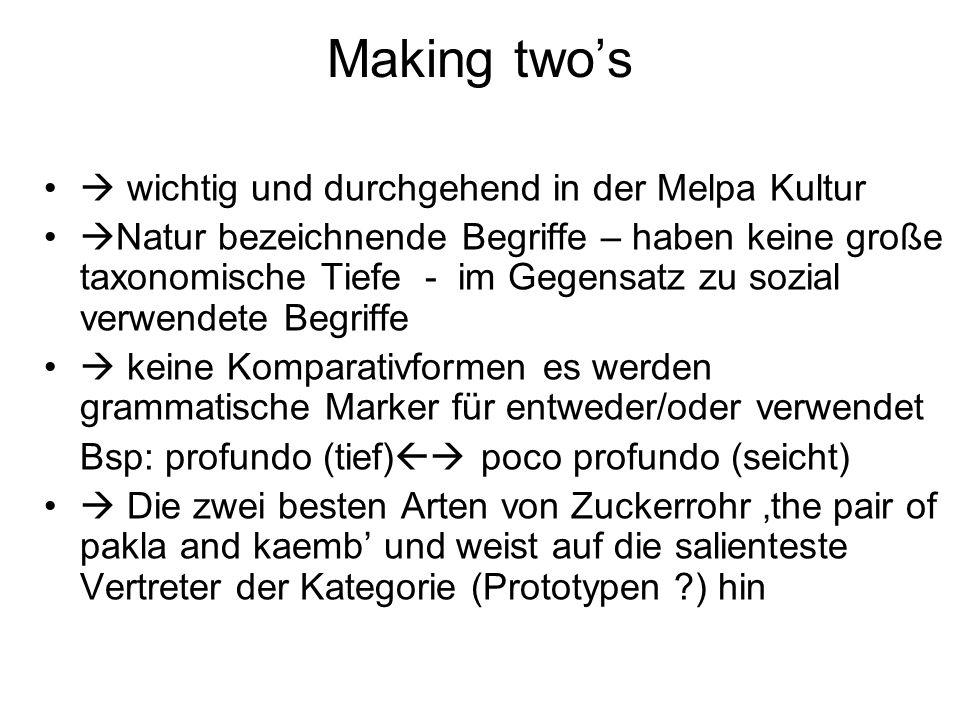 Making twos wichtig und durchgehend in der Melpa Kultur Natur bezeichnende Begriffe – haben keine große taxonomische Tiefe - im Gegensatz zu sozial ve