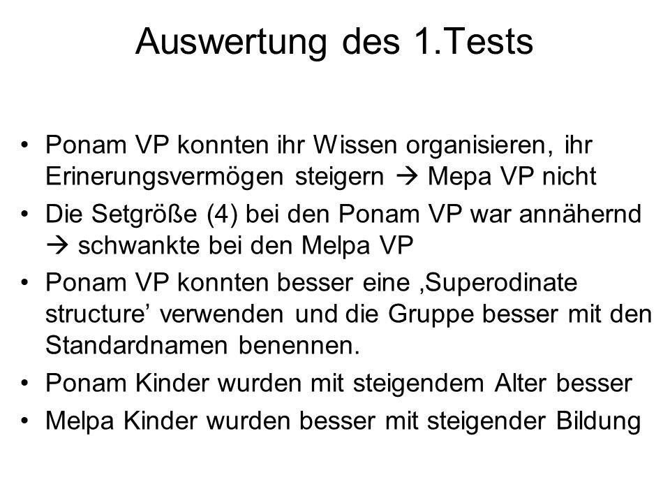 Auswertung des 1.Tests Ponam VP konnten ihr Wissen organisieren, ihr Erinerungsvermögen steigern Mepa VP nicht Die Setgröße (4) bei den Ponam VP war a