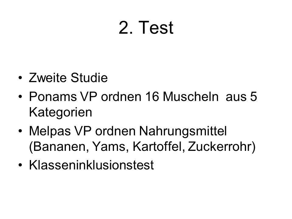 2. Test Zweite Studie Ponams VP ordnen 16 Muscheln aus 5 Kategorien Melpas VP ordnen Nahrungsmittel (Bananen, Yams, Kartoffel, Zuckerrohr) Klasseninkl