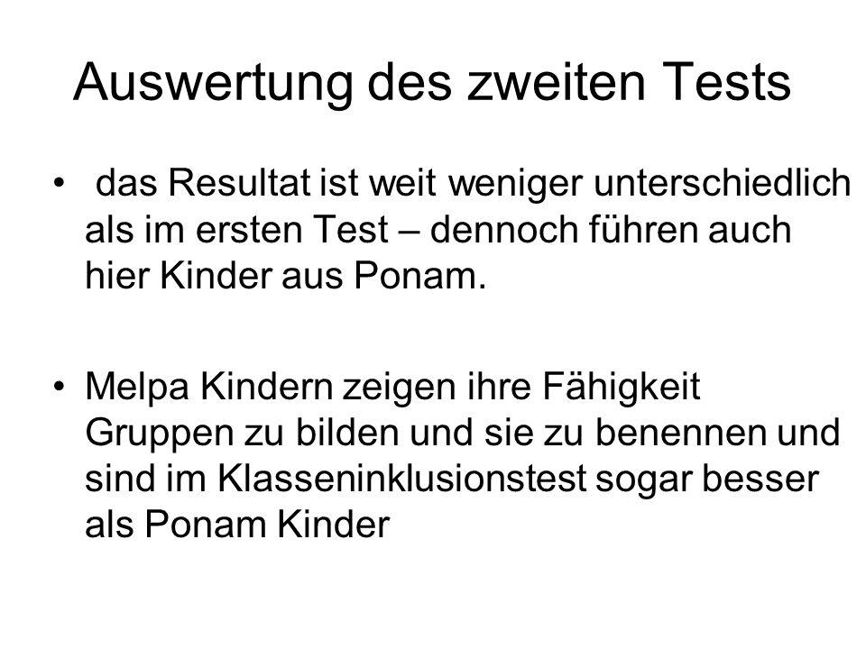 Auswertung des zweiten Tests das Resultat ist weit weniger unterschiedlich als im ersten Test – dennoch führen auch hier Kinder aus Ponam. Melpa Kinde