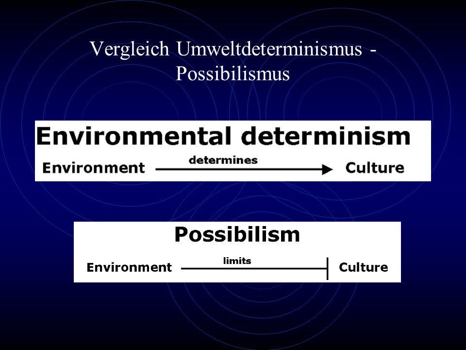 1.2. Possibilismus Clark Wisslers Konzept des Kulturareals Umwelt hat keine aktive, gestaltende Rolle, sondern eine begrenzende nur eine bestimmte Rei