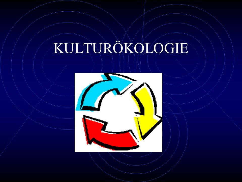 Entstehung und Schulen der Kulturökologie 1.Umweltdeterminismus und Possibilismus 2.