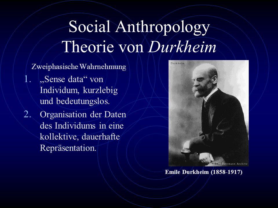 Unterschiedliche Theorieansätze Social Anthropology Cultural Anthropology Cognitive Anthropology