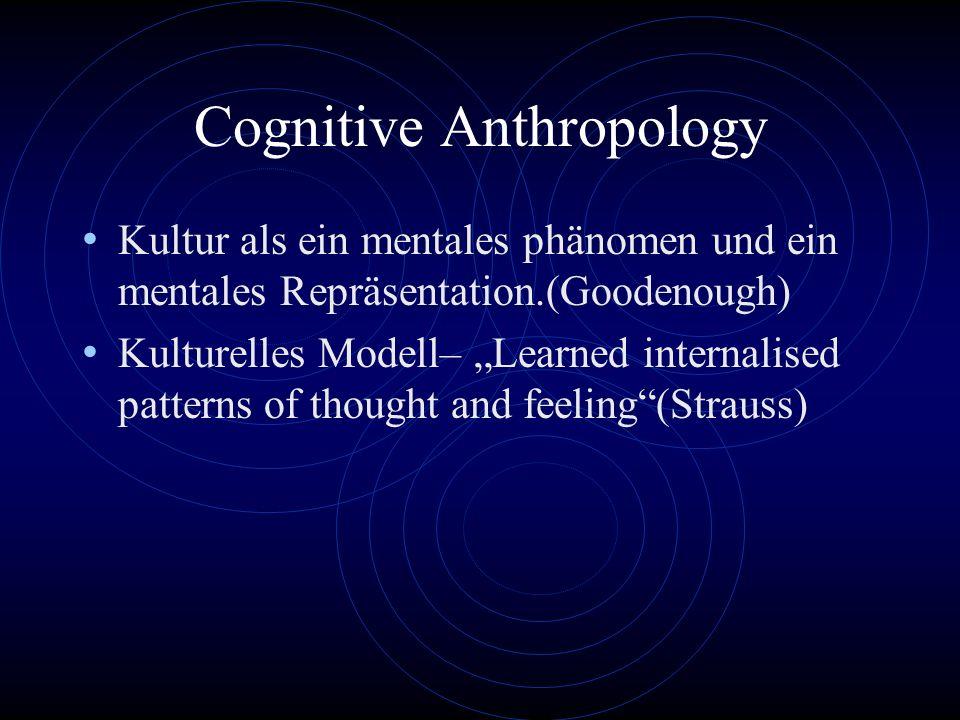 Cultural Anthropology Theorie von Clifford Geertz Kultur ist ein System der symbolischen Bedeutungen, das für eine Gemeinschaft hinsichtlich der Zeit
