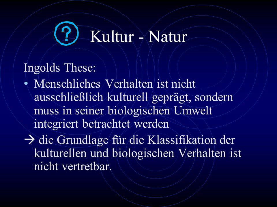 Frage zur Dichotomie Nature / Culture Mind / Body Objekt / Subjekt Art / Technik Animal / Person Culture/ Behavior Production/Collection
