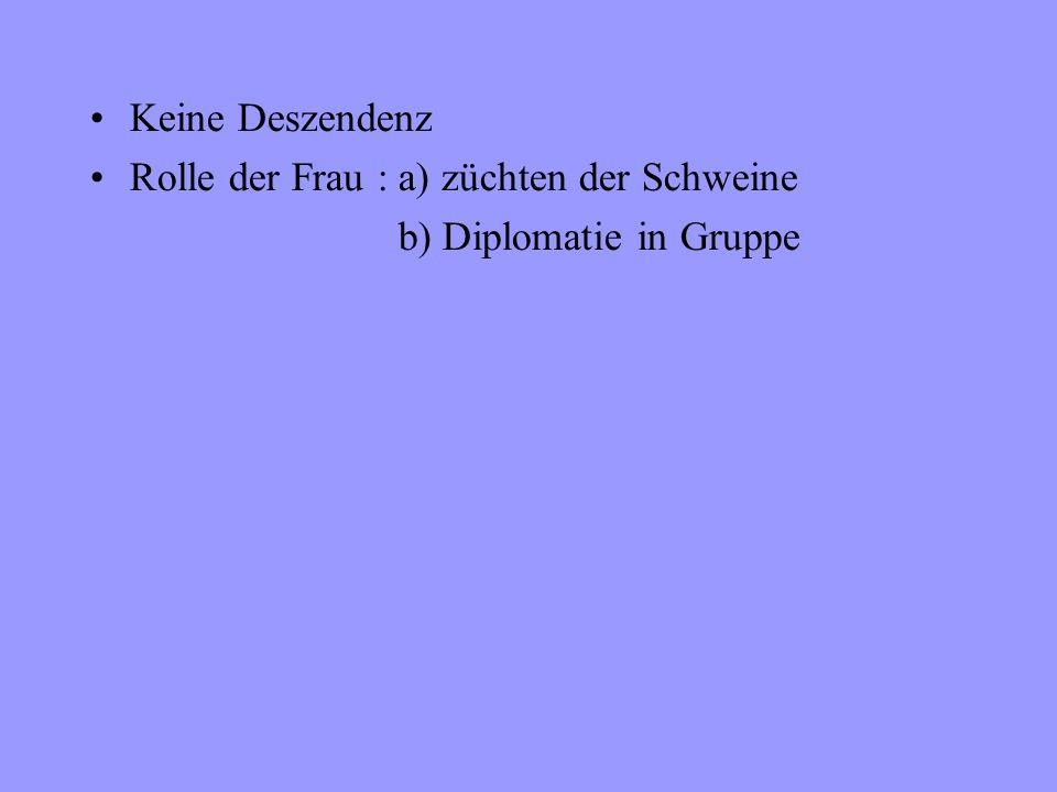 Rolle der Frau : a) züchten der Schweine b) Diplomatie in Gruppe