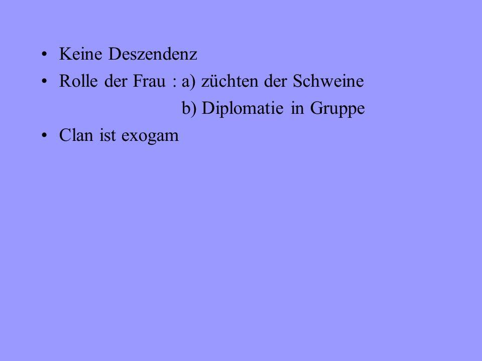 Keine Deszendenz Rolle der Frau : a) züchten der Schweine b) Diplomatie in Gruppe Clan ist exogam