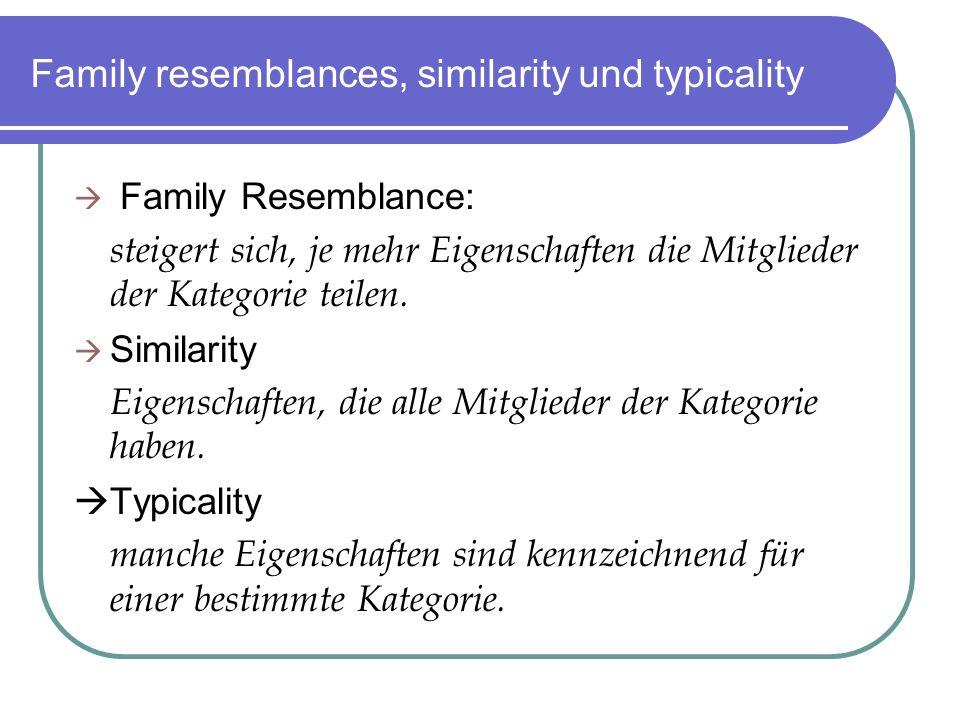 Family resemblances, similarity und typicality Family Resemblance: steigert sich, je mehr Eigenschaften die Mitglieder der Kategorie teilen. Similarit