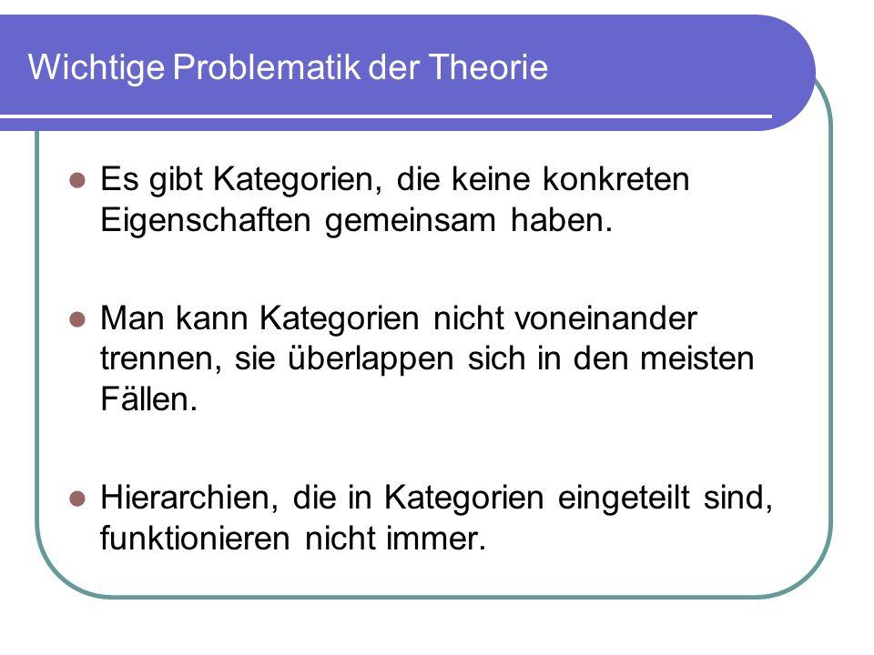 Wichtige Problematik der Theorie Es gibt Kategorien, die keine konkreten Eigenschaften gemeinsam haben. Man kann Kategorien nicht voneinander trennen,