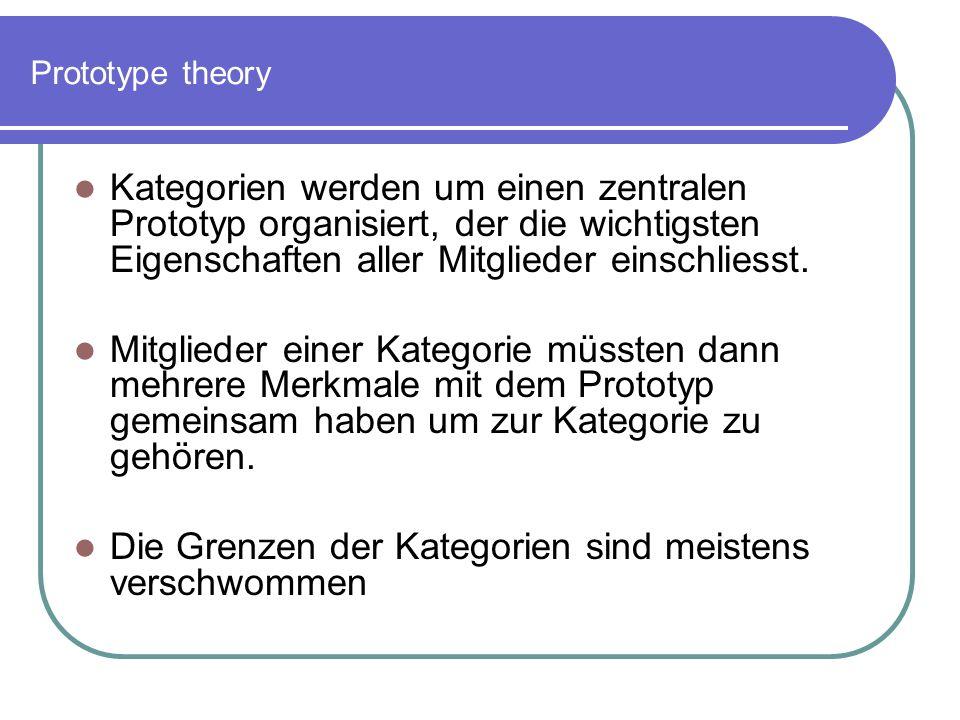 Prototype theory Kategorien werden um einen zentralen Prototyp organisiert, der die wichtigsten Eigenschaften aller Mitglieder einschliesst. Mitgliede