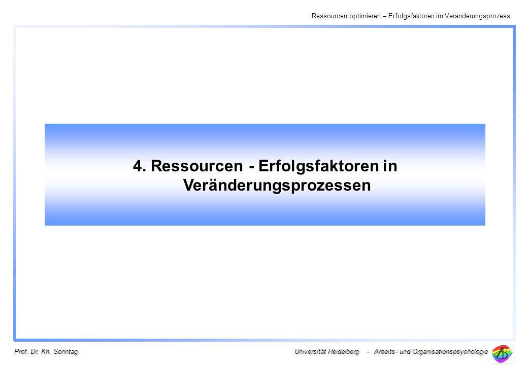 Ressourcen optimieren – Erfolgsfaktoren im Veränderungsprozess Universität Heidelberg - Arbeits- und Organisationspsychologie Prof. Dr. Kh. Sonntag 4.
