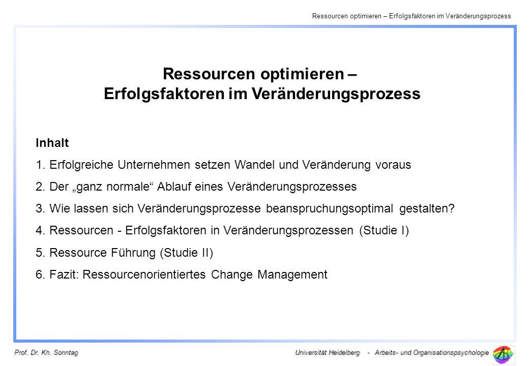 Universität Heidelberg - Arbeits- und Organisationspsychologie Prof. Dr. Kh. Sonntag Inhalt 1. Erfolgreiche Unternehmen setzen Wandel und Veränderung