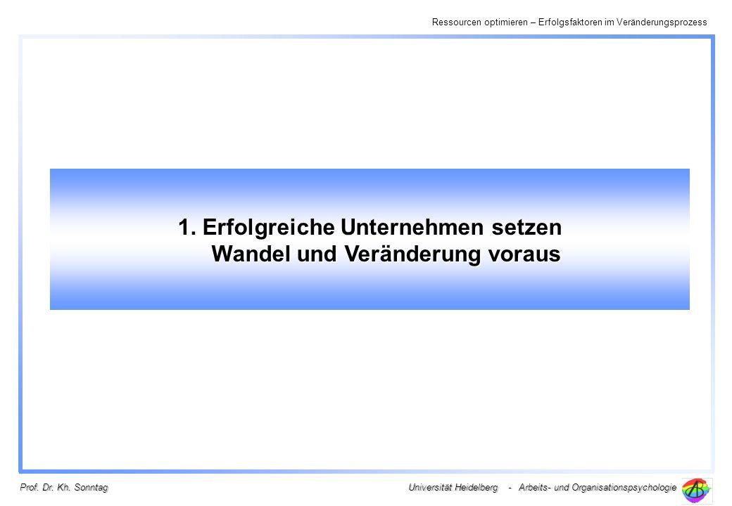 Universität Heidelberg - Arbeits- und Organisationspsychologie Prof. Dr. Kh. Sonntag 1. Erfolgreiche Unternehmen setzen Wandel und Veränderung voraus