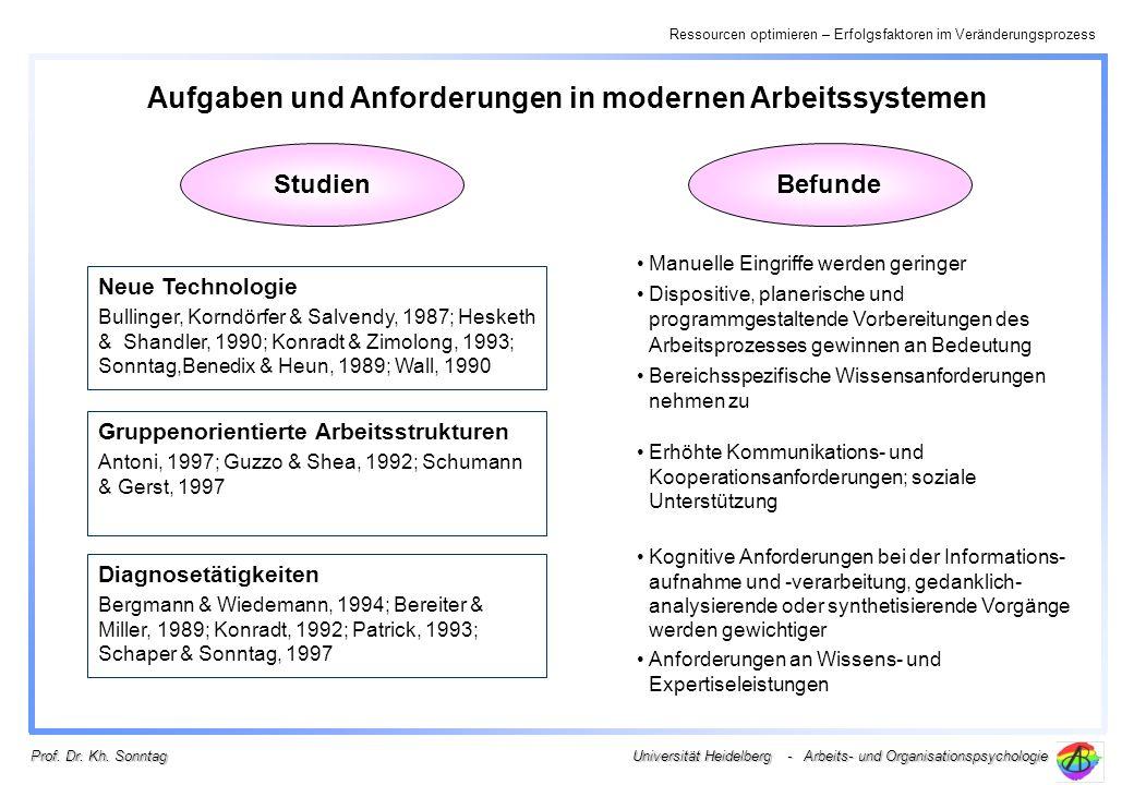 Ressourcen optimieren – Erfolgsfaktoren im Veränderungsprozess Universität Heidelberg - Arbeits- und Organisationspsychologie Prof. Dr. Kh. Sonntag Ne