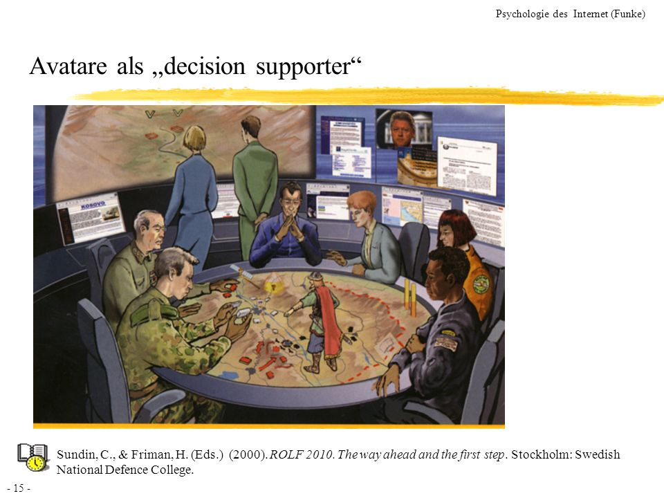 - 15 - Psychologie des Internet (Funke) Avatare als decision supporter Sundin, C., & Friman, H. (Eds.) (2000). ROLF 2010. The way ahead and the first