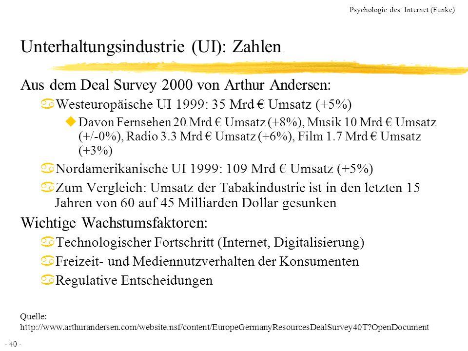- 40 - Psychologie des Internet (Funke) Quelle: http://www.arthurandersen.com/website.nsf/content/EuropeGermanyResourcesDealSurvey40T?OpenDocument Unt