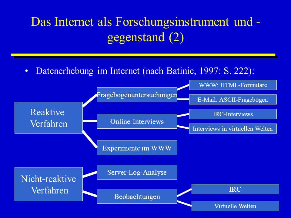 Das Internet als Forschungsinstrument und - gegenstand (2) Datenerhebung im Internet (nach Batinic, 1997: S.