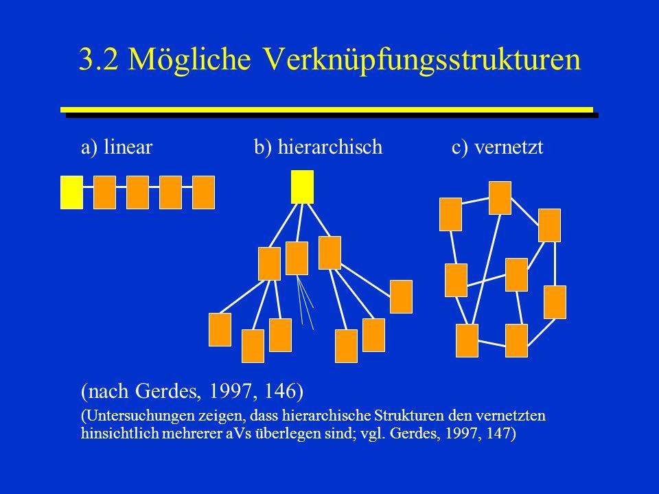 Mögliche Verknüpfungsstrukturen (2) Verknüpft werden können sowohl Text als auch Grafiken 3 Ebenen der Verknüpfung: –Innerhalb des Dokuments –Innerhalb der Hypertextstruktur (= der eigenen Präsentation) –Extern (zu anderen Dokumenten/ Präsentationen im WWW) Hierarchische vs.